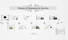 History of Education in America
