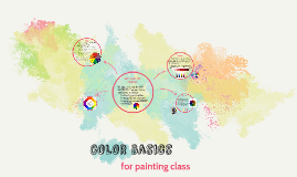 Color Basics for Painting Class