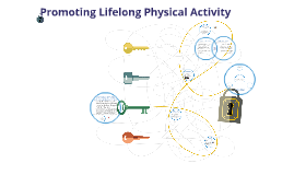 Promoting Lifelong Physical Activity in Adolescent Females