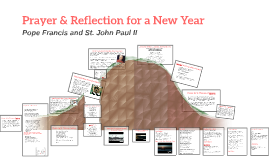 Prayer & Reflection for a New Year