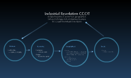 CCOT - Industriral Revolution
