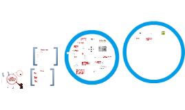 Atomer, bindinger og molekyler