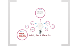 Copy of Activity No. 5 - Flame Tests