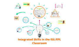 Copy of Integrated Skills in the ESL/EFL Classroom