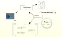 Copy of Chemical Bonding