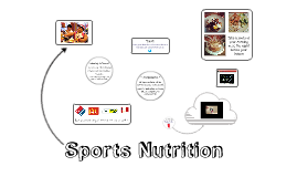 Nutrition for Sports Performance