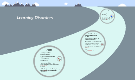 Facts on Learning Disorders