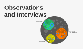 Observations and Interviews
