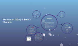 The War on Hillary Clinton's Character