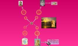 Copy of Características de la filosofía