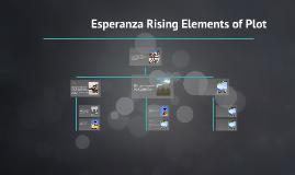 Esperanza rising elements of plot by montse rosales on prezi ccuart Gallery