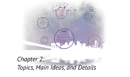 Copy of Chapter 2: Topics, Main Ideas, and Details