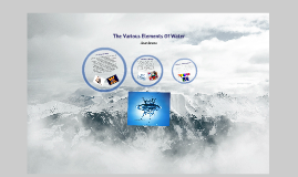 The Various Elements Of Water