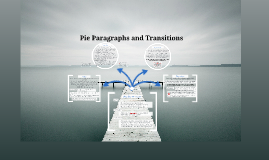 Copy of Pie Paragraphs with Rhetorical Analysis Examples 101