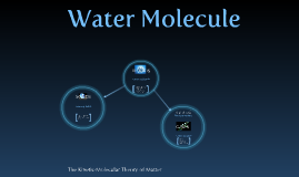 Copy of The Kinetic-Molecular Theory of Matter