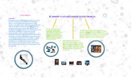 Copy of LA EVOLUCION DE LA ELECTRONICA