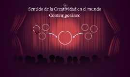 Sentido de la Creatividad en el mundo Contemporáneo