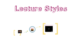Copy of Lecture Styles