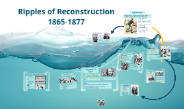 Ripples of Reconstruction