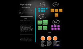 Spanish Young - Empathy Map