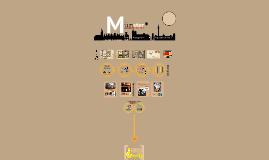 Münster; Vergangenheit, Gegenwart und Zukunft