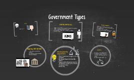 Government Types