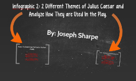 Infographic 2: 2 Different Themes of Julius Caesar and Analy