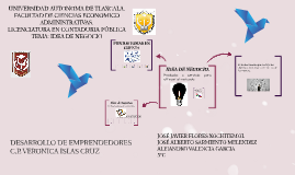 Copy of TEMA 2 IDEA DE NEGOCIO