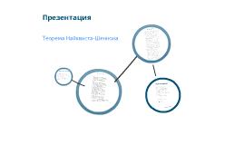 Copy of Теорема Найквиста-Шеннона