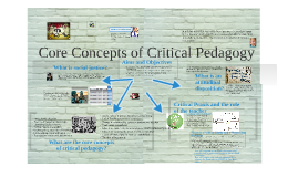 Governance and Core Concepts of Critical Pedagogy