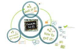 Copy of Financial Aid 101: FAFSA