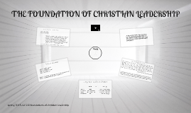 Copy of CLD 510 Foundation of Christian Leadership