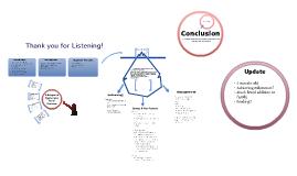 Copy of Case Presentation - AF