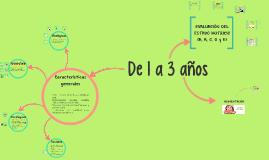 Copy of DE 1 A 3