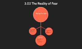 Copy of 3.02 The Reality of Fear