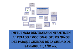 INFLUENCIA DEL TRABAJO INFANTIL EN EL ESTADO EMOCIONAL DE LO