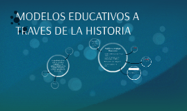 MODELOS EDUCATIVOS A TRAVES DE LA HISTORIA