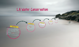 L.A Water Conservation
