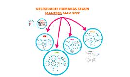 Copy of NECESIDADES HUMANAS SEGUN MAXFRED MAX NEEF