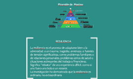 Copy of Piramide de Abraham Maslow