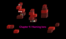 Chapter 9.1 Naming Ions