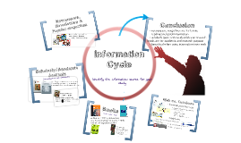 Information Cycle for ENG112