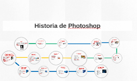Copy of Copy of Historia de Photoshop