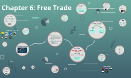 Chapter 6: Free Trade