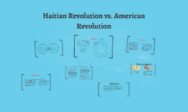 Haitian Revolution vs. American Revolution