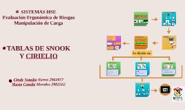 TABLAS DE SNOOK