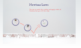 Copy of Newtons Laws