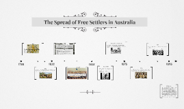 The Spread of Free Settlers in Australia
