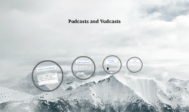 Podcasts and Vodcasts