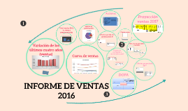Elementos tabla peridica grupo iiia by alejandra rodriguez on prezi more presentations by alejandra rodriguez urtaz Image collections